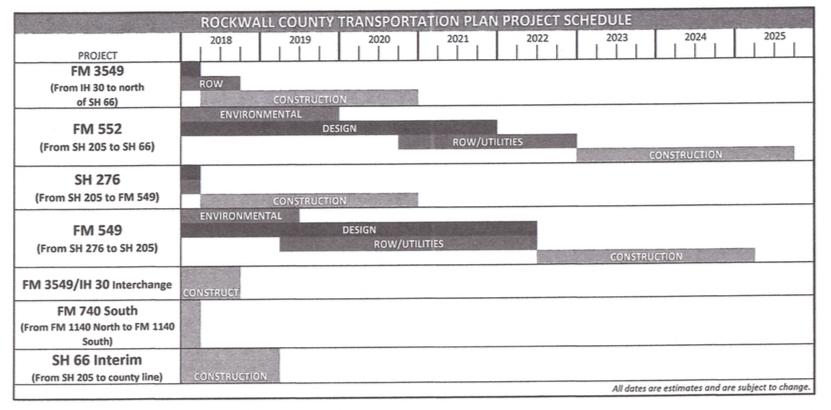 Road Schedule A